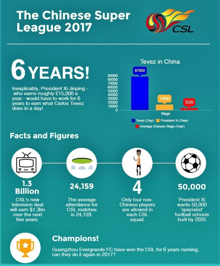csl-infographic